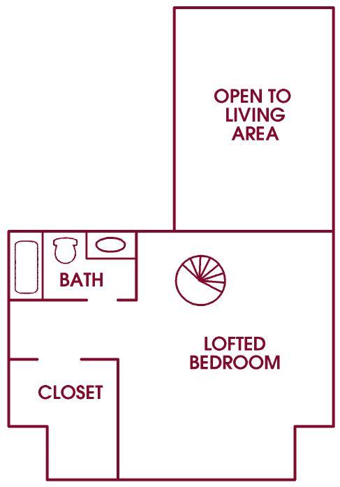 Loft Apartments Milwaukee Wi
